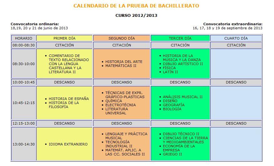 Calendario de selectividad 2013 en andaluc a ies zaframag n for Horario oficina correos malaga