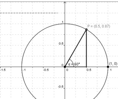 Razones Trigonometricas De Cualquier Angulo